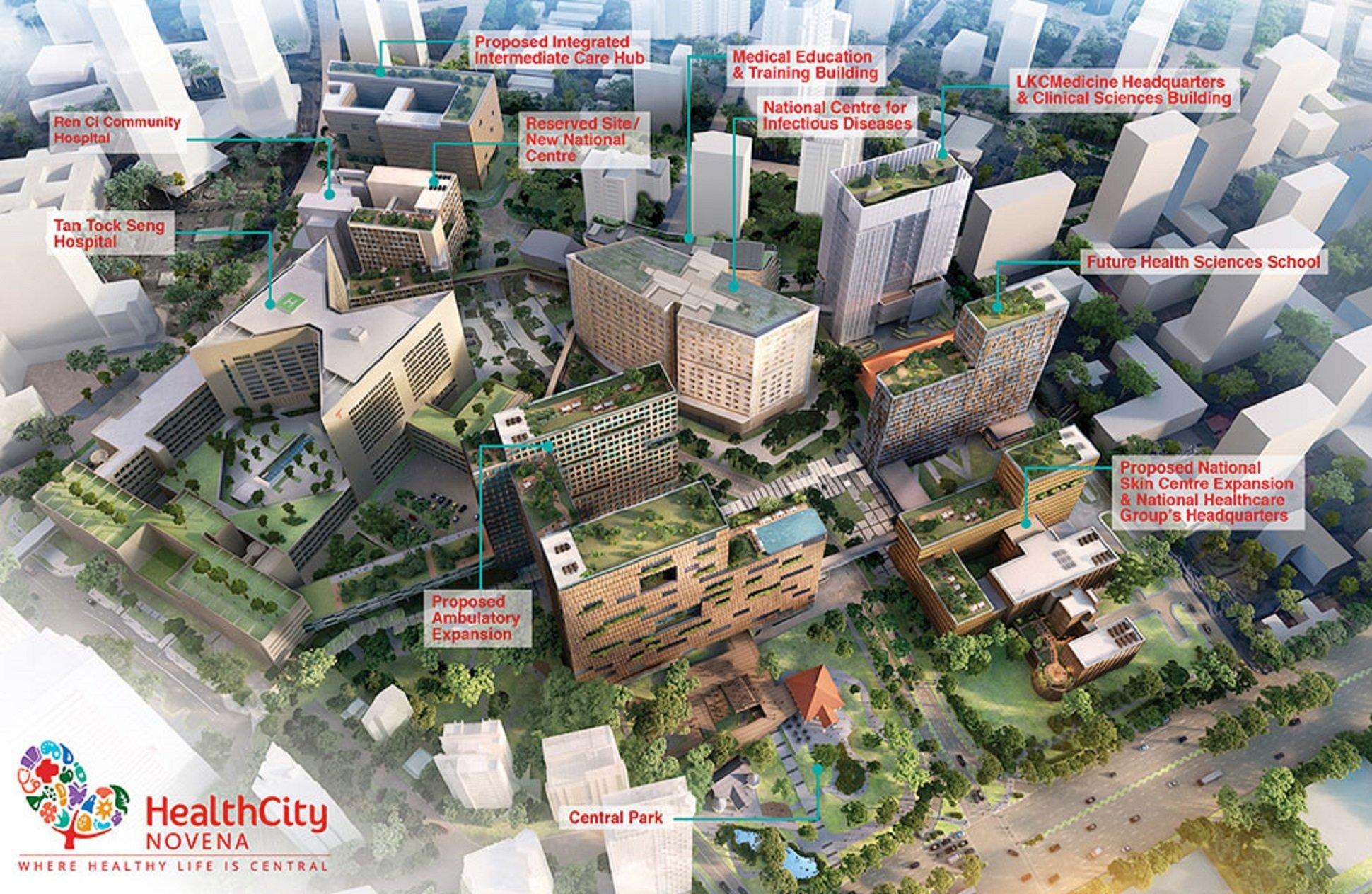 诺维娜健康城novena health city master plan