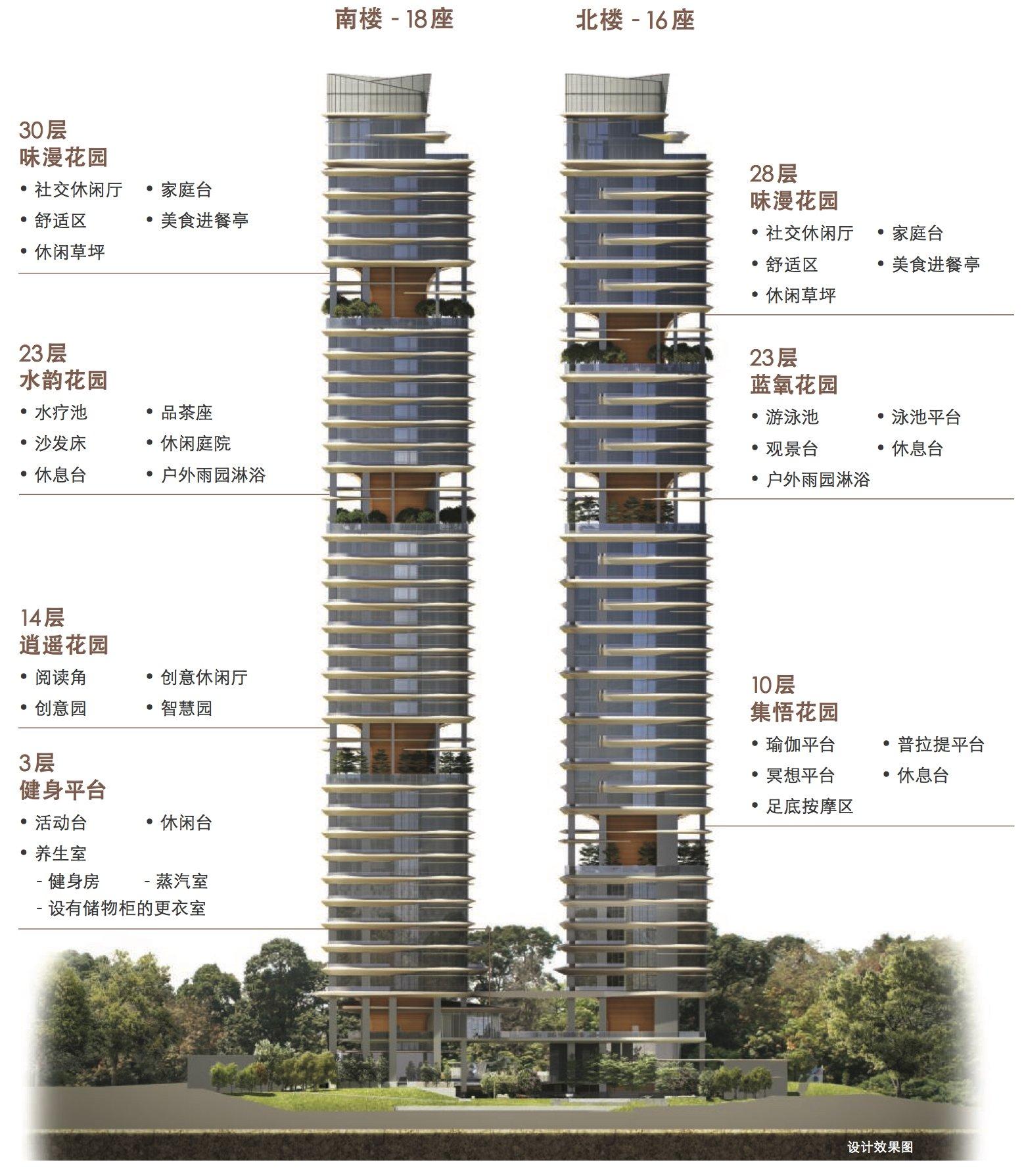 银峰公寓 6大主题公园设施