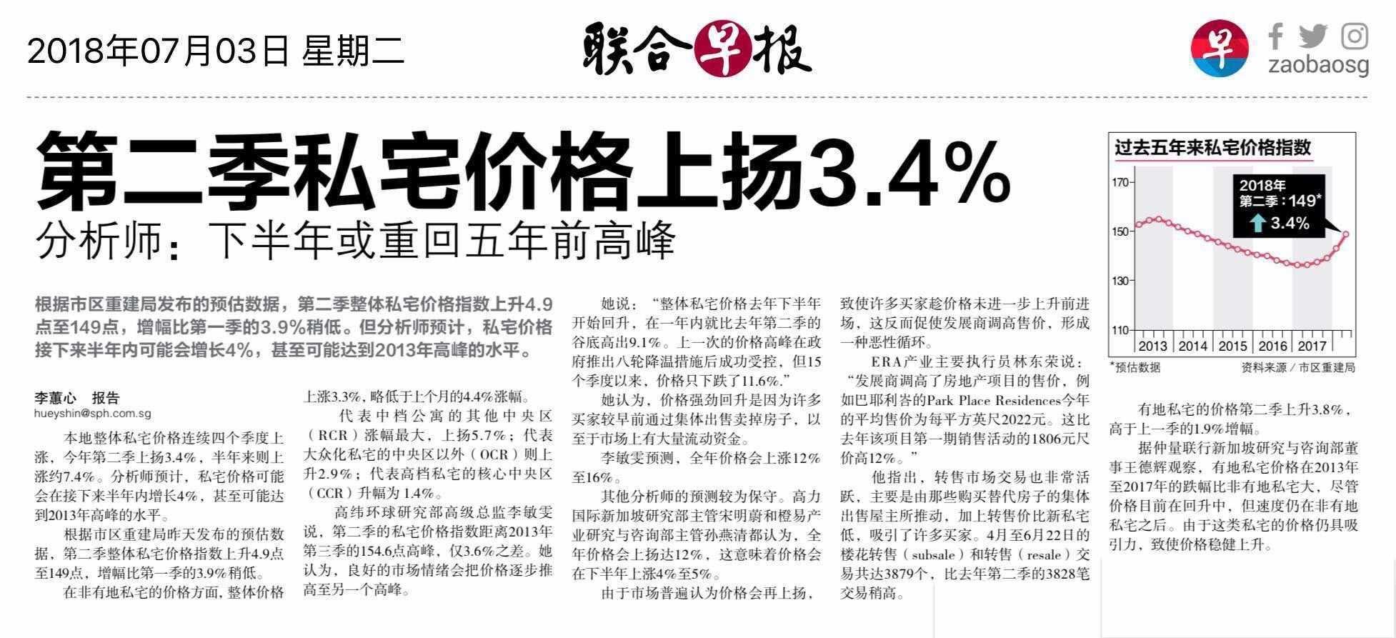 新加坡2018年私宅价格