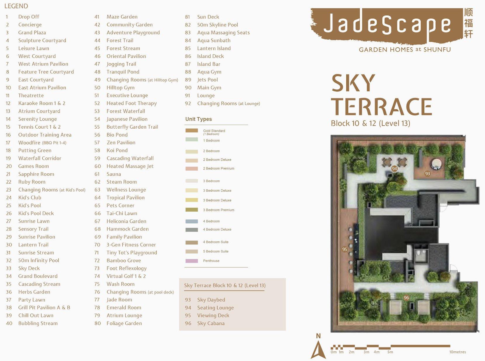JadeScape Condo facilities and Sky Garden
