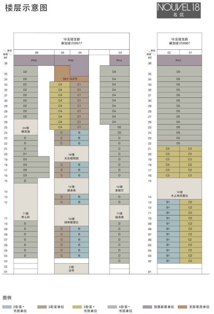 Nouvel 18 明筑公寓 楼层户型分布图