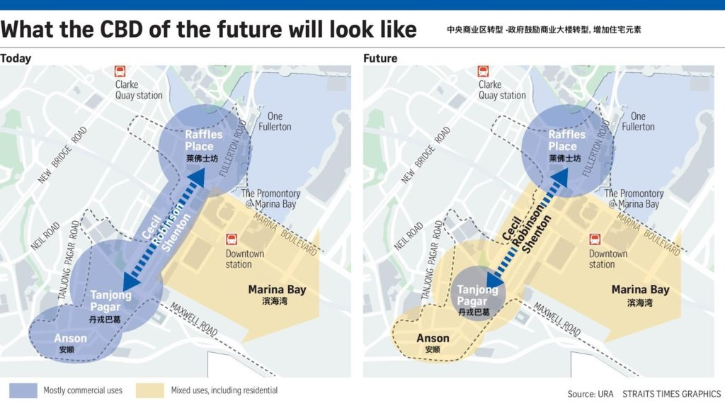 Singapore city centre future plan中央商业区转型