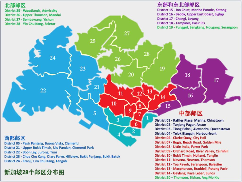 Singapore district and regions 政府邮区和地区区分布