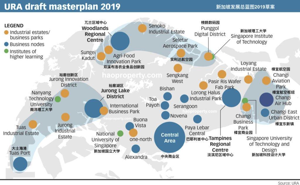 Singapore gateways regional centres master plan 发展总蓝图