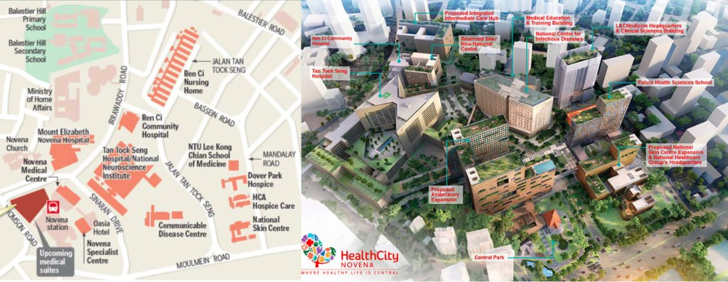 health city novena 罗敏娜健康城