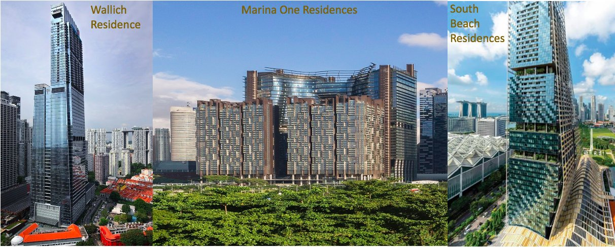wallich residence marina one and south beach residences
