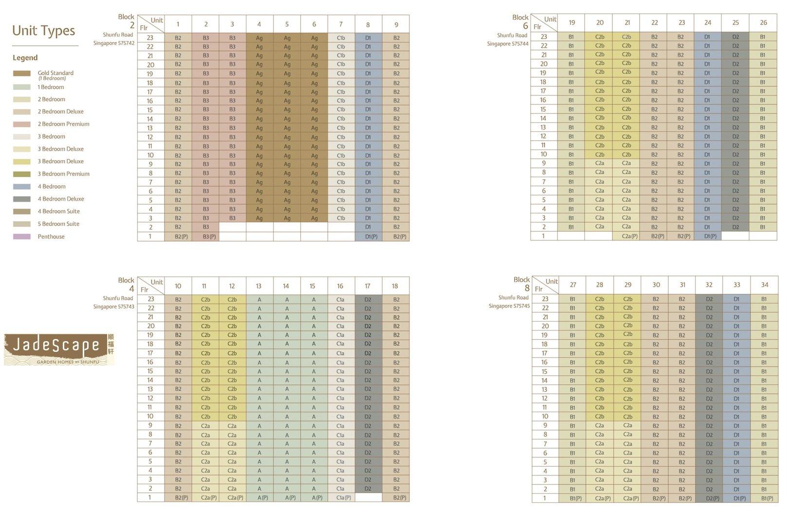 Jadescape 顺福轩 unit schematic chart 1