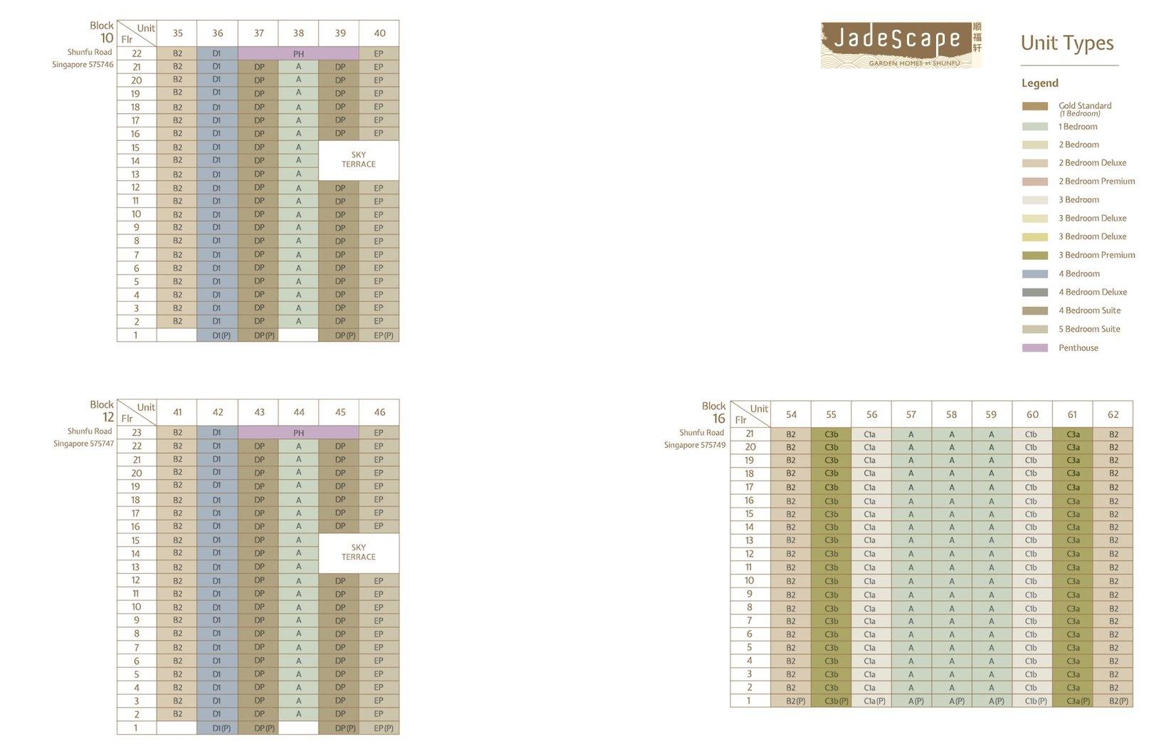 Jadescape 顺福轩 unit schematic chart 2